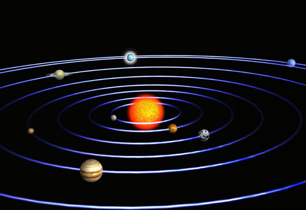 Kosmische Rhythmen Sonnensystem